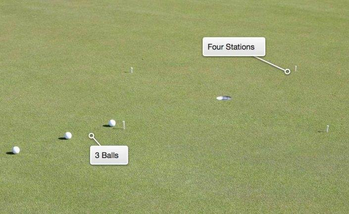 golf putting drill four stations