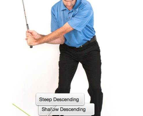 golf shot angle of attack