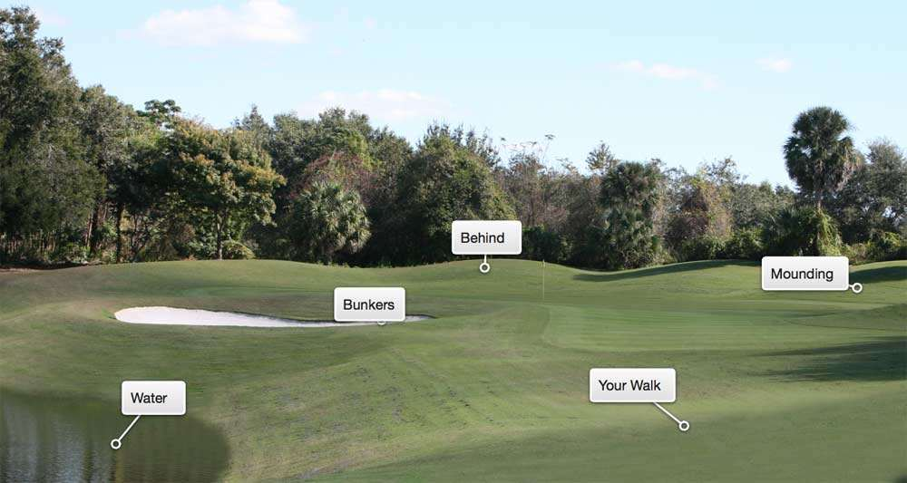 tips for reading greens