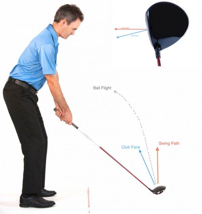 hooking a golf ball on purpose
