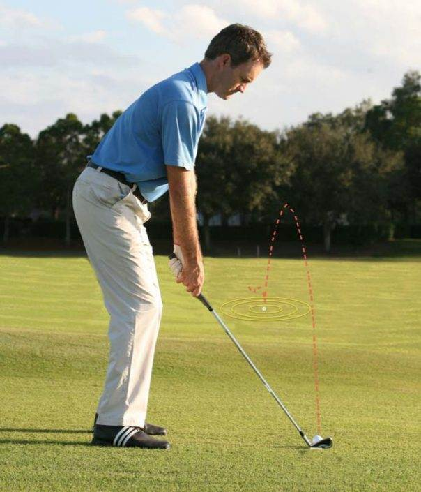 golf pitching distance control