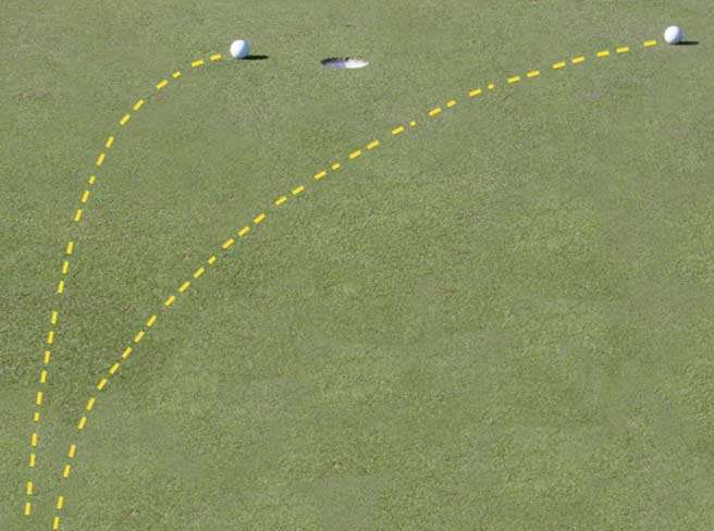 putting green reading and strategy
