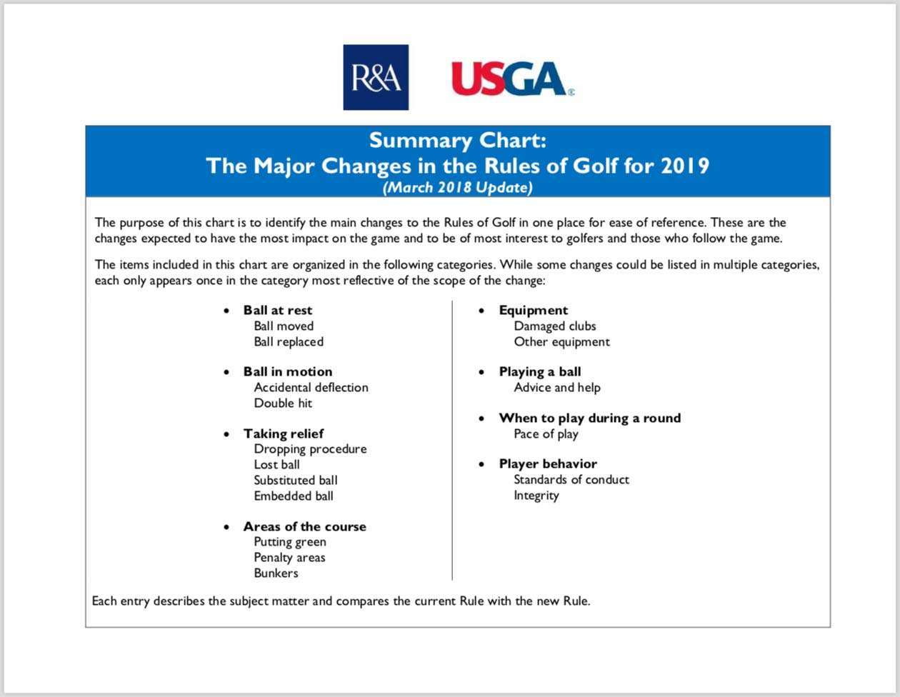 summary of usga rules of golf